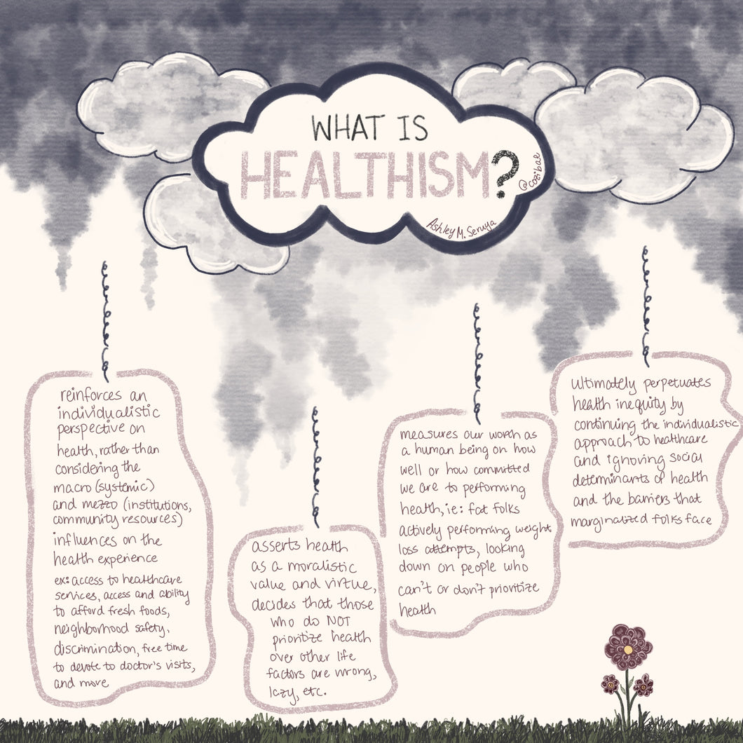 What is Healthism?