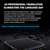 26-Language Smart Voice Translator | - Texuh Port. The Business, Brand & Influencer Store. FREE SHIPPING ON ALL ORDERS. Influencer Marketing, Influencer Tools, Business Tools, Business Marketing, Content Creator.