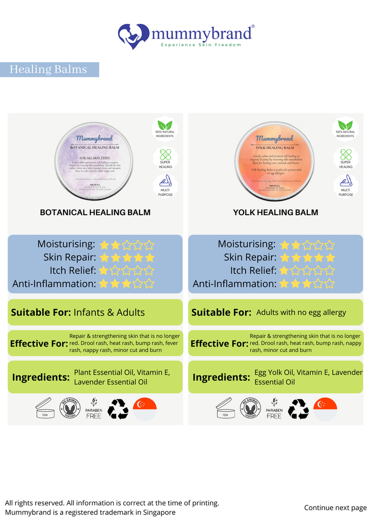 Mummybrand Balm Comparison