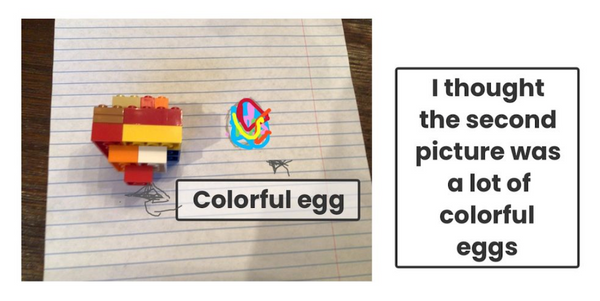 Seeing the pattern of circles as a collection of eggs.