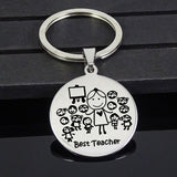 Personality Teacher Keychain High Quality Stainless Steel Disc Teachers llavero Jewelry Souvenir Gift for Women