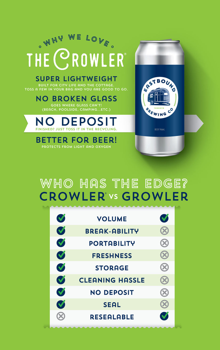 Midnight Cow Tipper Milk Stout - CROWLER (950mL)