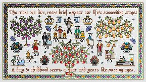 Ages of Man | Cross Stitch | Long Dog Samplers