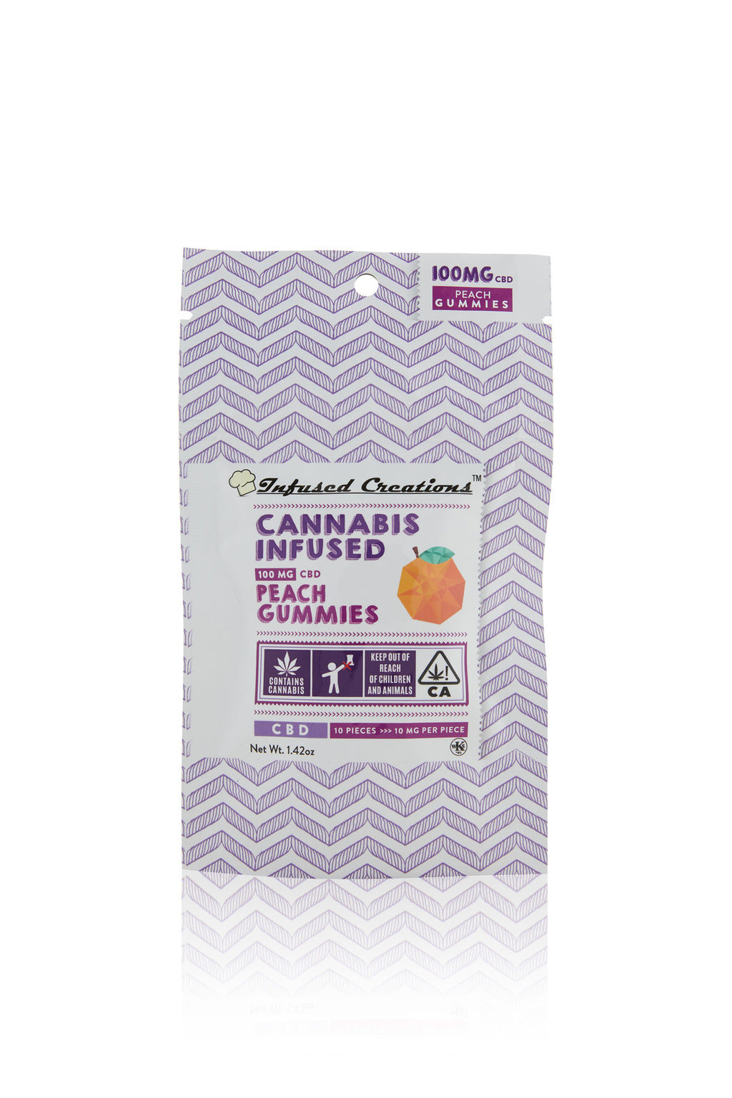 Peach CBD Gummies