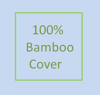Classic Pocket Spring Mattress with Bamboo Cover