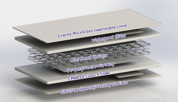 Classic Mini Spring Mattress with Luxury Microfibre