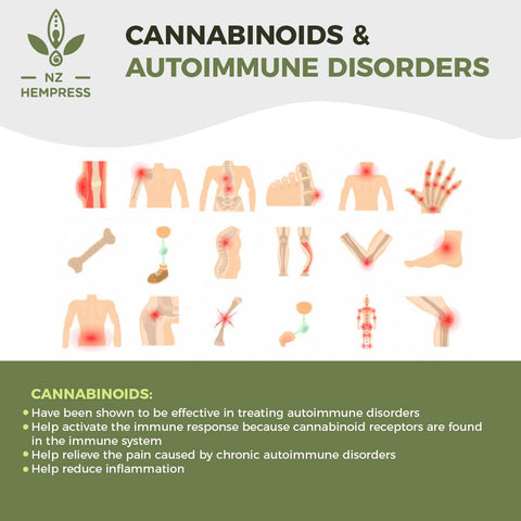 buy medicinal cannabinoids new zealand