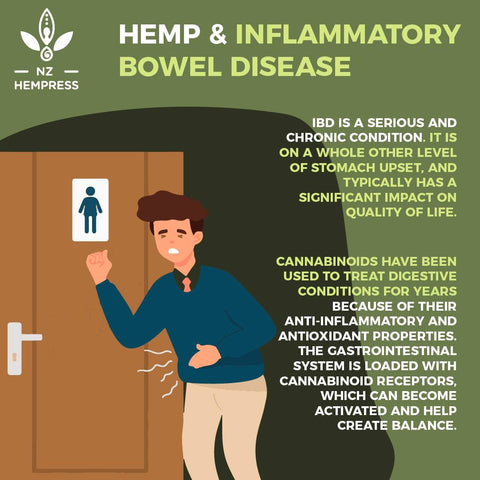 hemp cbd oil for digestive issues ibd
