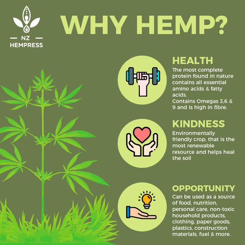 how many cannabinoids are there in hemp