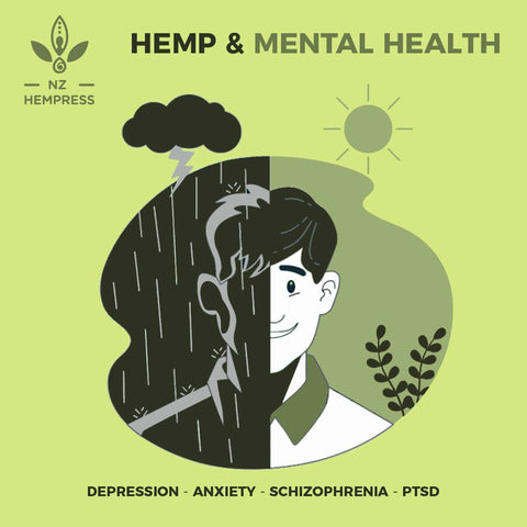Indica or Sativa for PTSD