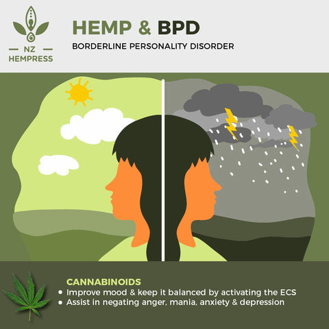 how hemp works for borderline personality disorder