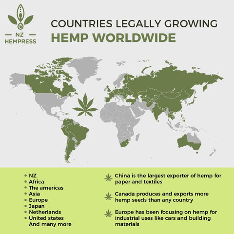countries growing hemp nz new zealand china united states canada