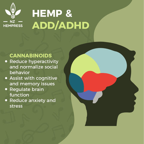 hemp extract add adhd nz new zealand