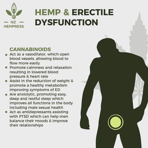 cannabis oil for erectile dysfunction