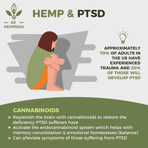 hemp vs marijuanas ptsd nz