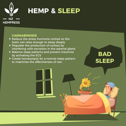 hemp oil for sleep