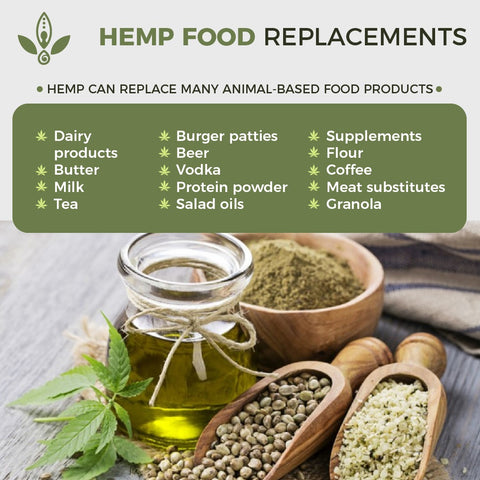 hemp hearts foods nz