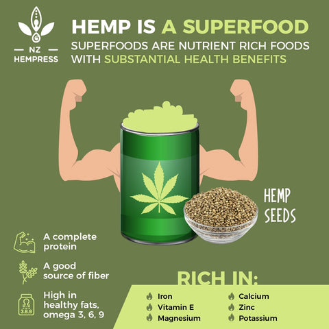 hemp hearts superfoods