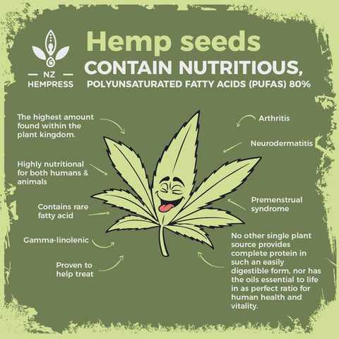 hemp hearts nz