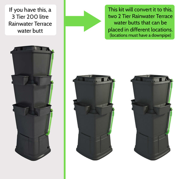 Converter Kit: 3 Tier Rainwater Terrace To 2 x 2 Tier Rainwater Terrace
