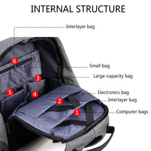 Load image into Gallery viewer, USB Charging Anti-Theft Laptop Travel Backpack
