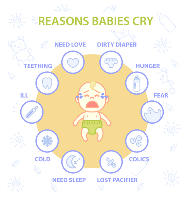 Why Does My Baby Cry So Much?