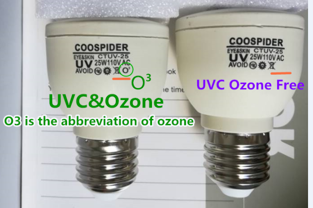 How to distinguish between Ozone and Ozone-free according to the bulb outlooking?
