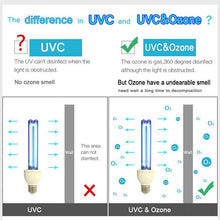 Load image into Gallery viewer, Quartz UVC with Ozone 110V 25W E26 UV Portable Germicidal CFL Lamp Bulb for Kill Dust Mites, Covers up to 400sq.ft (CTUV-25)