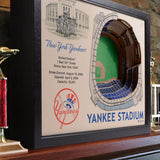 NY Yankees | 3D Stadium View | Yankee Stadium | Wall Art | Wood