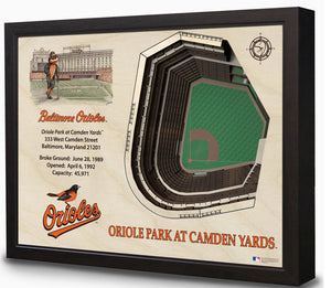 MLB Baltimore Orioles Baseball 3D Stadium View Wall Art Camden Yards
