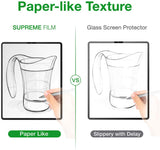 amazingthing Screen Protector Paper Texture Film