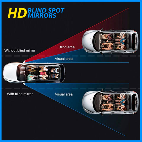 HD Blind Spot Mirrors