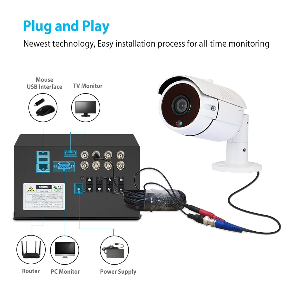 ANRAN 8CH DVR Video Surveillance System AHD Camera System Analog HD DVR Security Camera Kit Indoor&Outdoor 1080P IR Night Vision - Smoulder Products