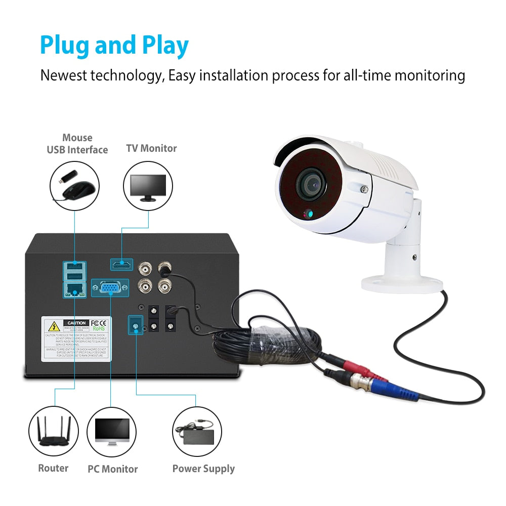 ANRAN AHD 4CH DVR CCTV Kit Security System 1080P IR Night Vision Outdoor AHD Camera System Analog HD Video Surveillance System - Smoulder Products