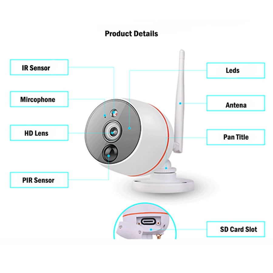 IP Wi-Fi Plug&Play PIR Camera Kits 1080P 2.0MP HD Resolution SD card support CCTV Security & Surveillance Home System mini Kit - Smoulder Products