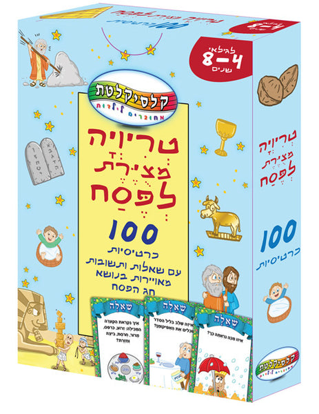 Cartoon Trivia for Passover