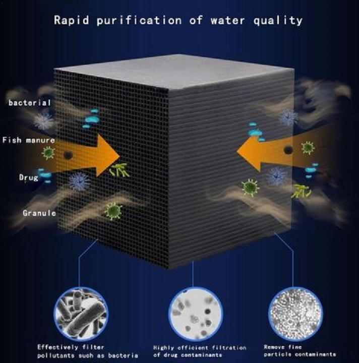 Eco-Aquarium Water Purifier Cube ( Buy 2 Get Extra 10% Off )