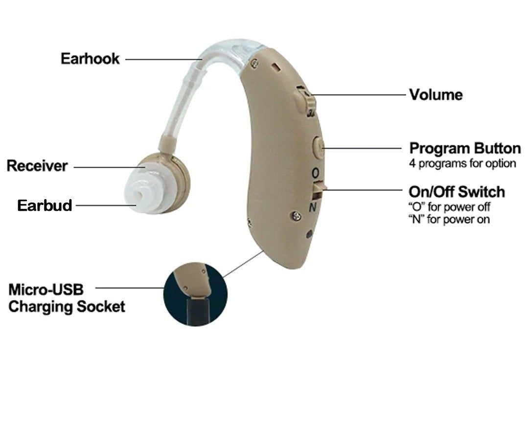 Mini digital hearing aid ( Buy 2 Get Extra 10% Off )
