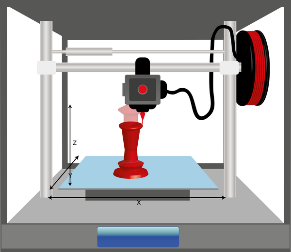 A resin 3D printer uses light to cure the liquid resin as it forms layers.