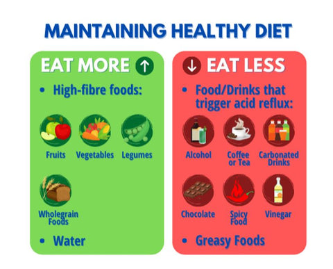 Maintaining Healthy Diet