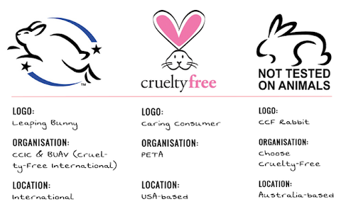 Animal Cruelty Certification Logos