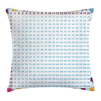 Ambesonne Educational Throw Pillow Cushion Cover Chart with Blue Numbers on Colorful Stars Background Calculation Math Counting Decorative Square Accent Pillow Case 24 X 24 Pale Blue