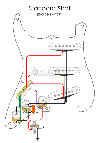 Electric Guitar Wiring: Standard Strat (Blade Switch) [Electric Circuit] , Free Sketch - DIAGRAMART AUTHOR, DiagramArt