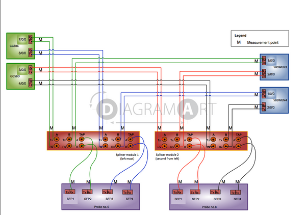 Gn Cabling Diagram , Royalty Free Diagram - DIAGRAMART AUTHOR, DiagramArt