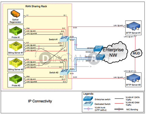 Enterprise Network Diagram , Royalty Free Diagram - DIAGRAMART AUTHOR, DiagramArt