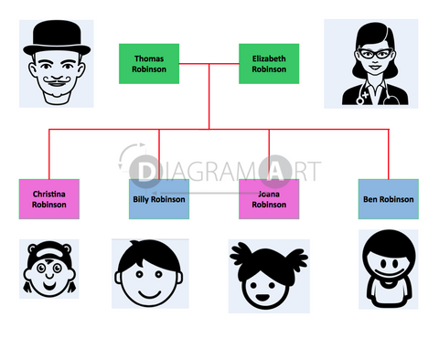 Survival [Family Tree Diagram] , Royalty Free Diagram - DIAGRAMART AUTHOR, DiagramArt
