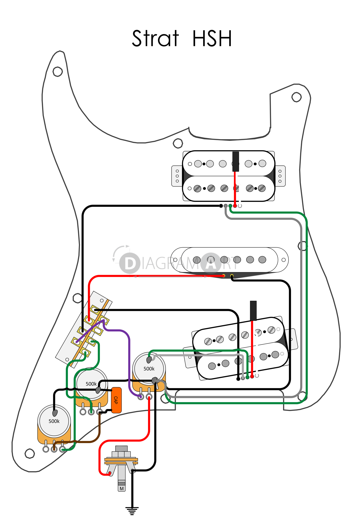 electric guitar wiring strat hsh electric circuit diagramart rh diagramart com wiring electric guitar pickups electric guitar wiring kit