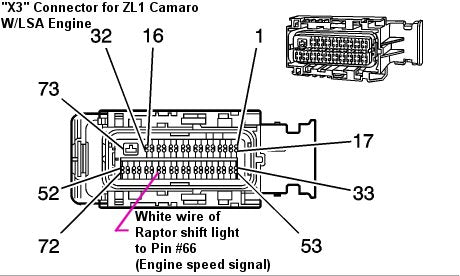 Wire Single Life 4 Harnesstionships - Trusted Wiring Diagram