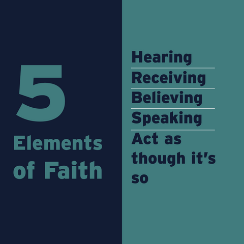 Five Elements of Faith