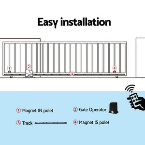 Auto Electric Sliding Gate Opener 1000KG 4M Rails